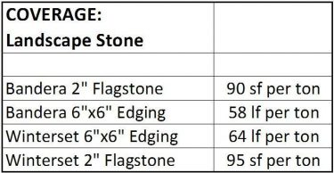 coverage-chart-landscape-stone